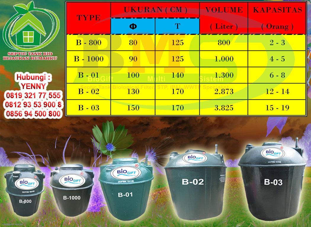 ukuran septic tank biogift b-series