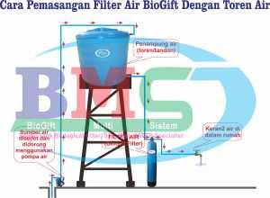 Filter Air1