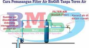 Filter Air2